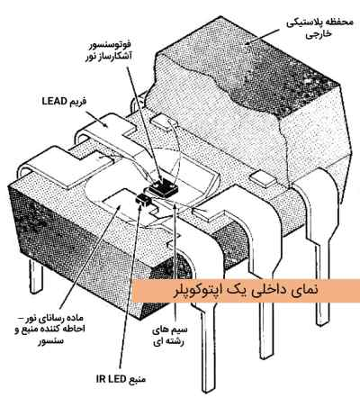 نمای داخلی یک اپتوکوپلر