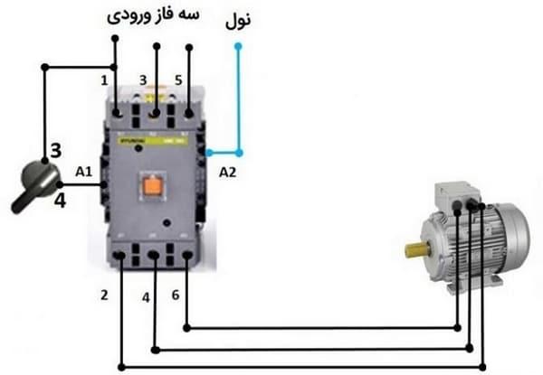 راه اندازی مستقیم موتور
