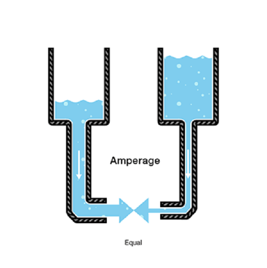 تعبیر هیدرولیکی ولتاژ