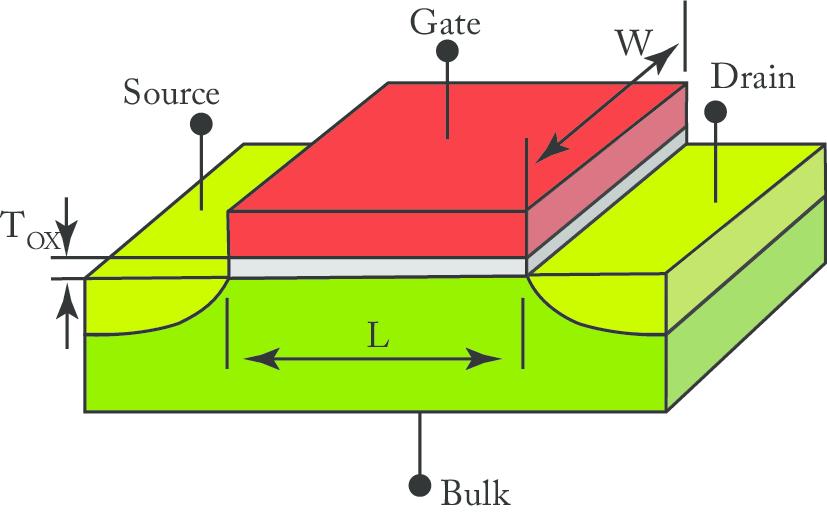ساختار ترانزیستور ماسفت