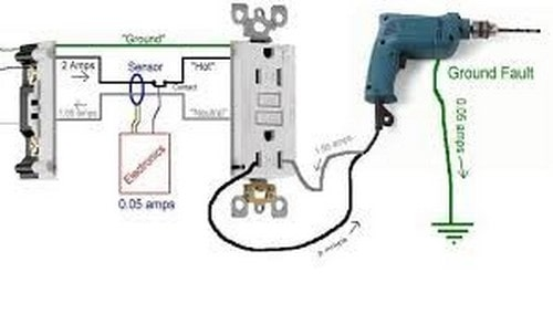 قطع کننده مدار GCFI