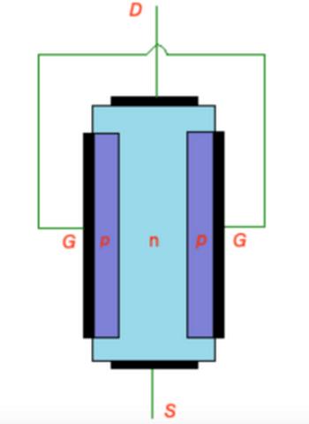 ترانزیستور jfet نوع n
