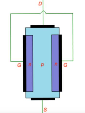 ترانزیستور jfet نوع p