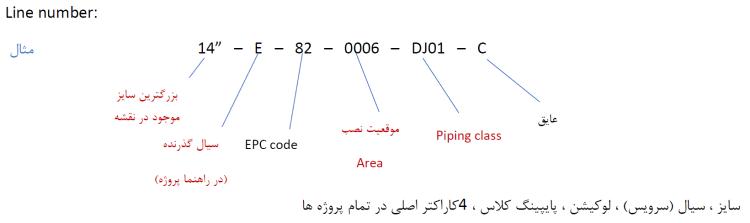 شماره خط آموزش نقشه خوانی پایپینگ