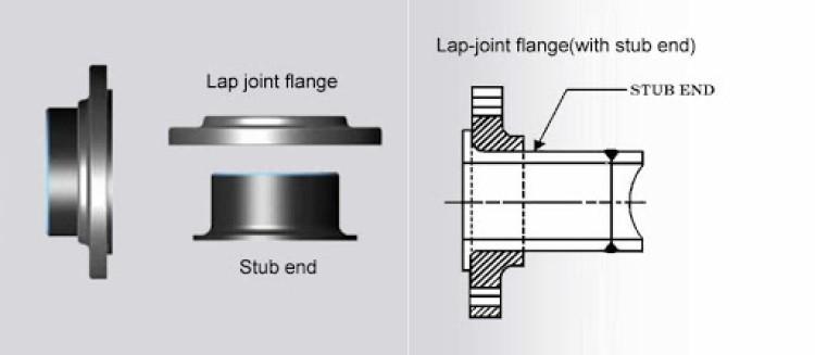 فلنج lap joint