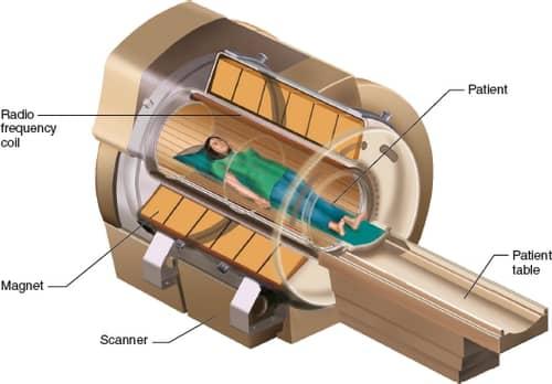کاربرد پزشکی از آهنربای الکتریکی