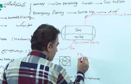 آموزش طراحی فرایند (12)