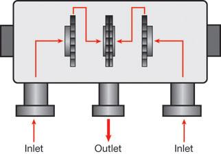 استفاده از دو ورودی در کمپرسور گریز از مرکز