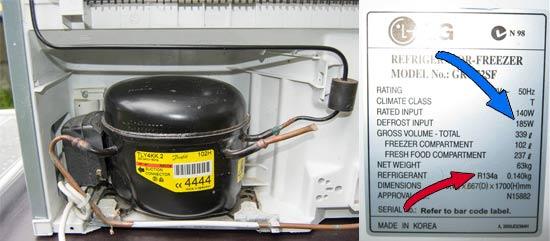 تفاوت پمپ و کمپرسور در مصرف انرژی