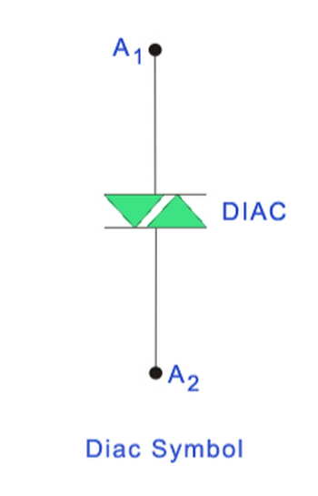 نماد دیاک در مدار