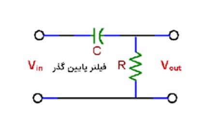نماد فیلتر پایین گذر