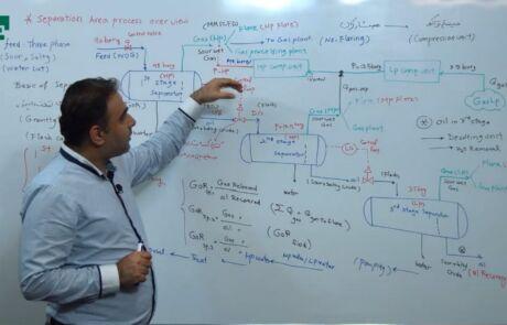 آموزش طراحی فرآیند (4)