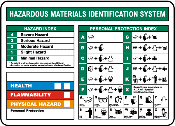 تجهیزات حفاظت فردی