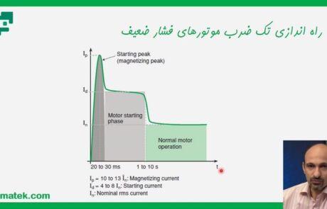 آموزش حفاظت موتورهای الکتریکی (2)