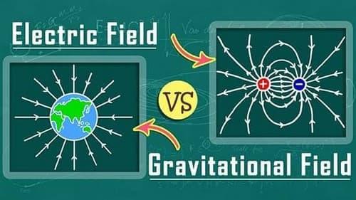 تفاوت انرژی الکتریکی و میدان مغناطیسی