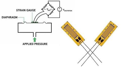سنسور فشار استرین گیج