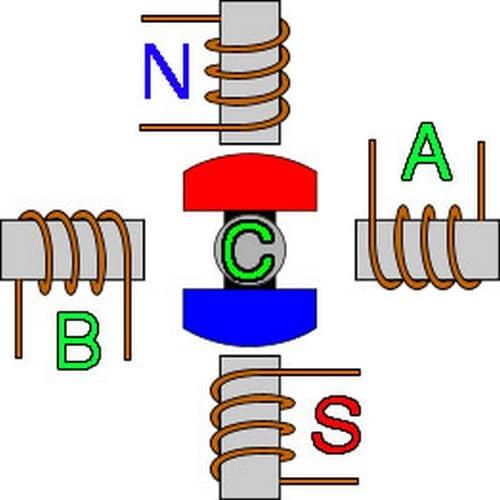 عملکرد موتور پله ای