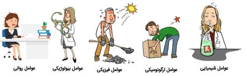 عوامل زیان در محیط کار
