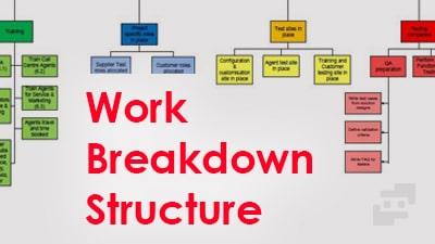 ساختار شکست کار