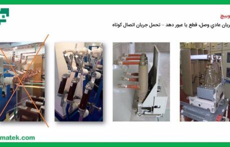 آموزش طراحی تابلو برق mvlv (9)