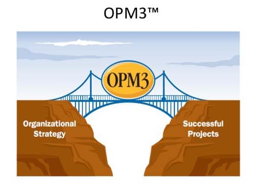 استاندارد مدیریت پروژه OPM3