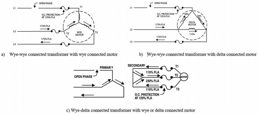 تک فاز شدن موتورهای الکتریکی