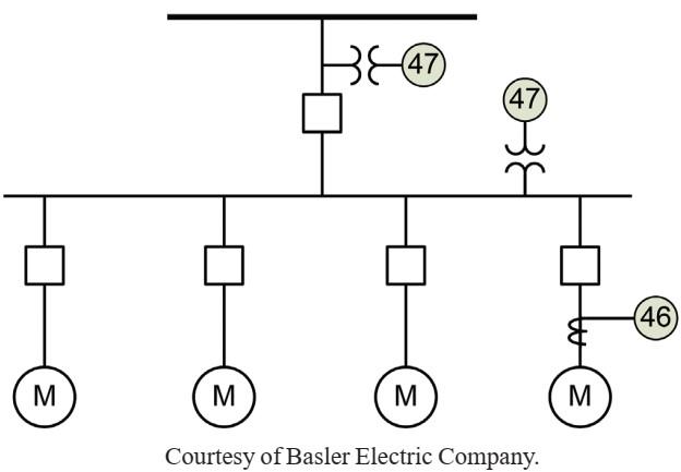 حفاظت موتورهای الکتریکی با دستگاههای 46 و 47