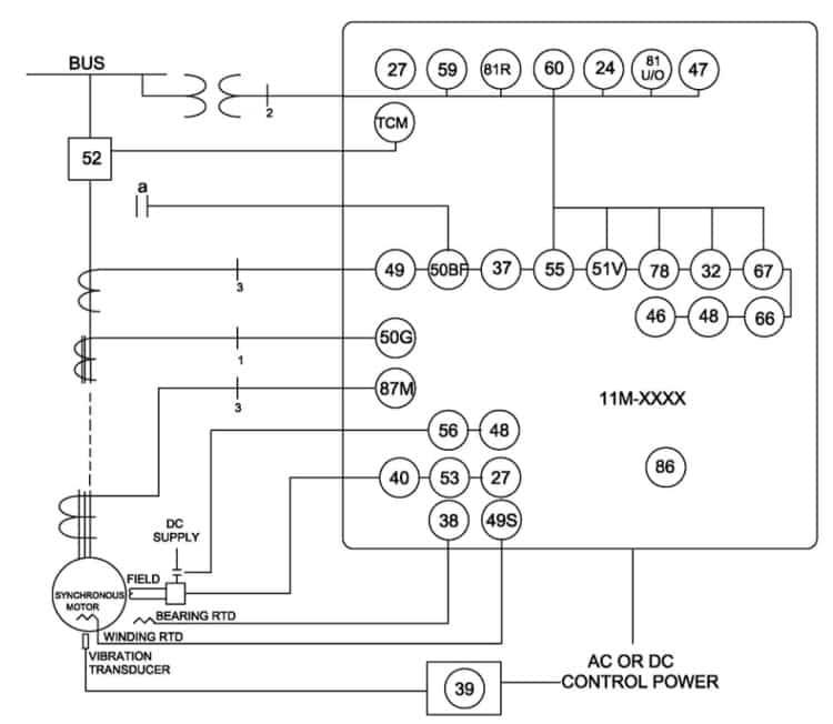 دیاگرام تک خطی موتور سنکرون MV