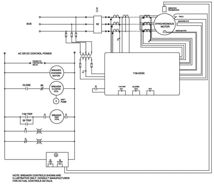 دیاگرام سه خطی موتور سنکرون سه خطی MV