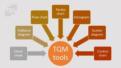 TQM چیست