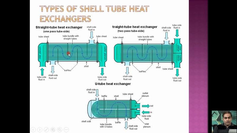 آموزش طراحی مبدل های حرارتی (2)