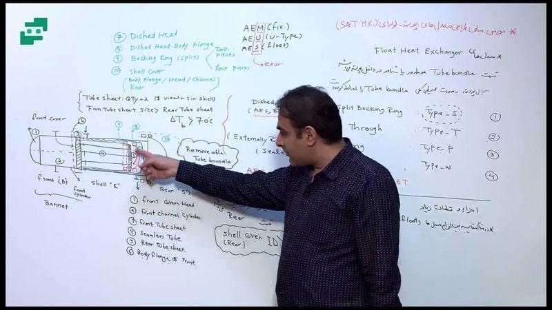 آموزش طراحی مبدل های حرارتی (5)