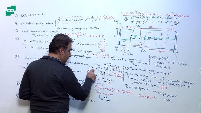 آموزش طراحی مبدل های حرارتی (6)