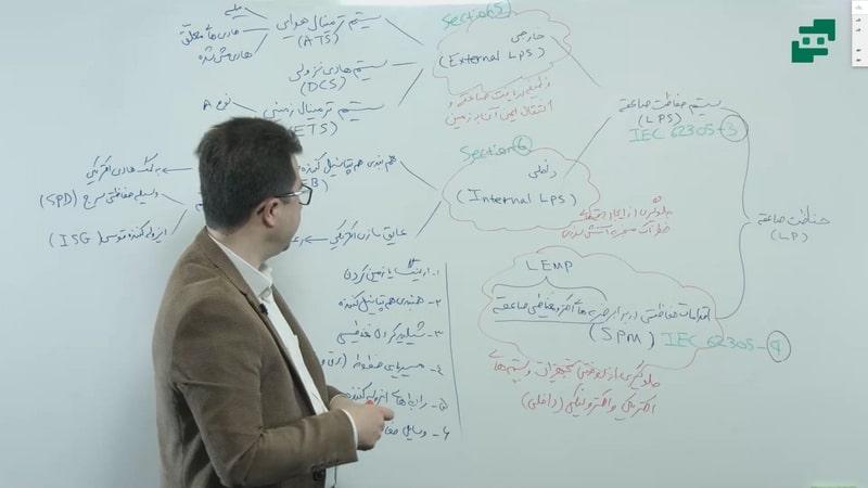 آموزش سیستم زمین صنعتی (1)