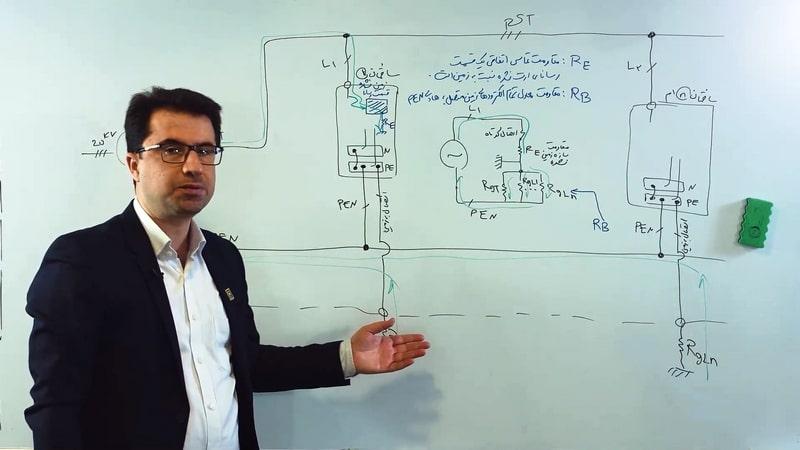 آموزش سیستم زمین صنعتی (3)