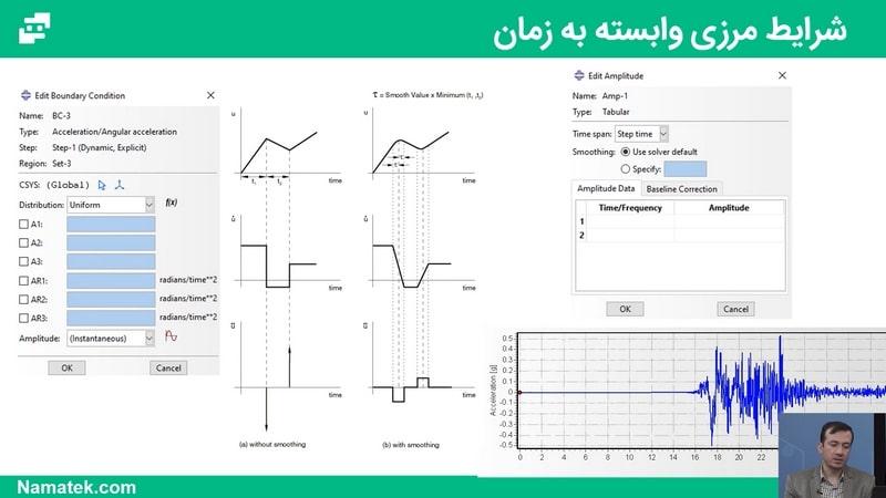 آموزش طراحی و تحلیل مهندسی با آباکوس (6)