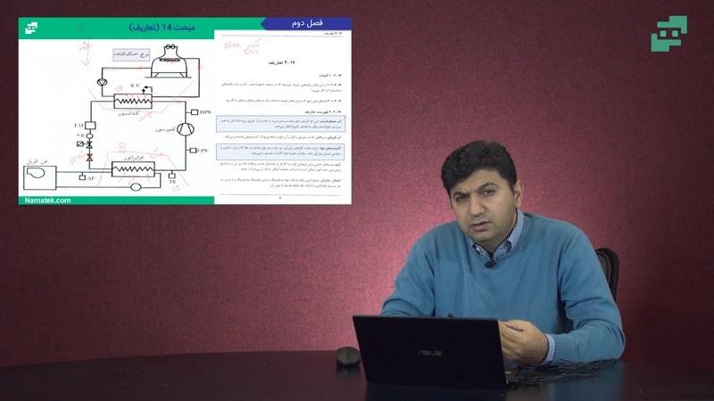 آموزش آزمون نظام مهندسی معماری (9)