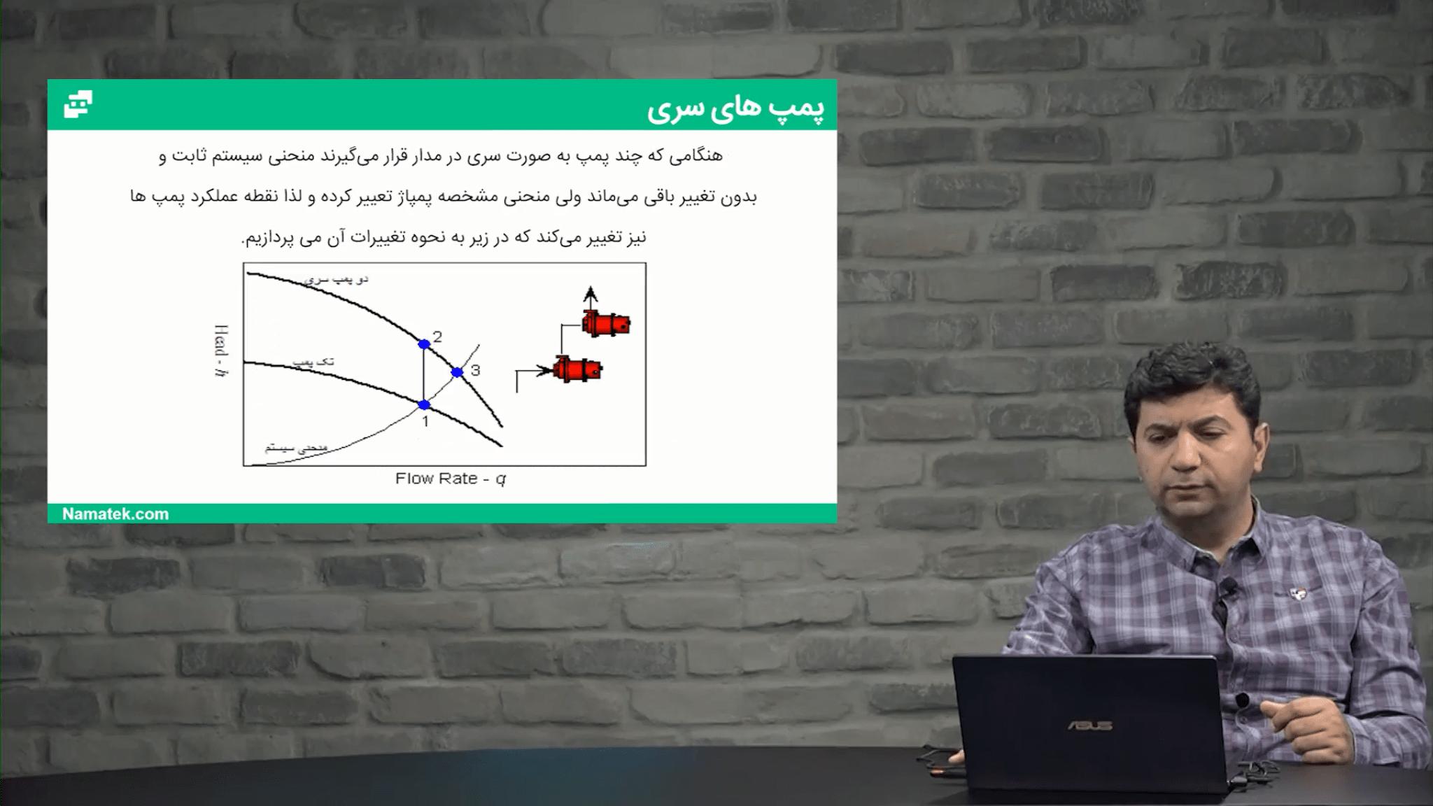 آموزش آزمون نظام مهندسی مکانیک (2)