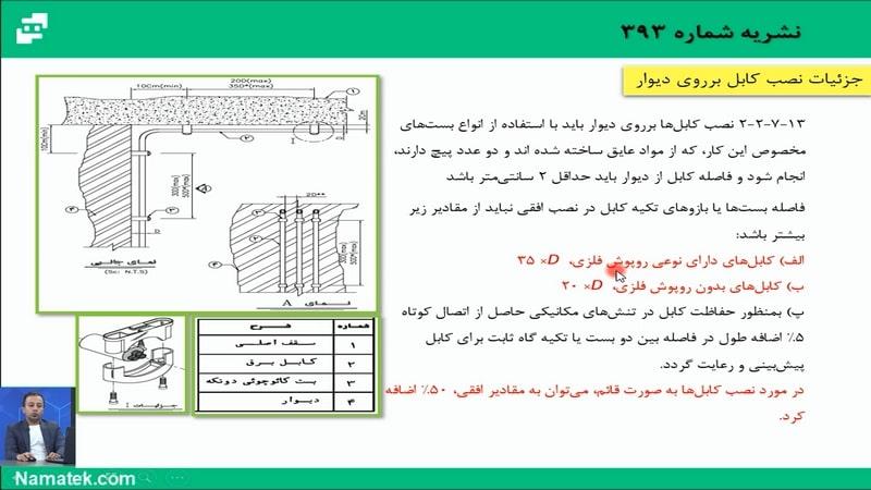 آموزش نظام مهندسی برق (3)