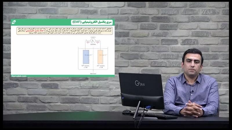 آموزش اصول علم مواد (9)