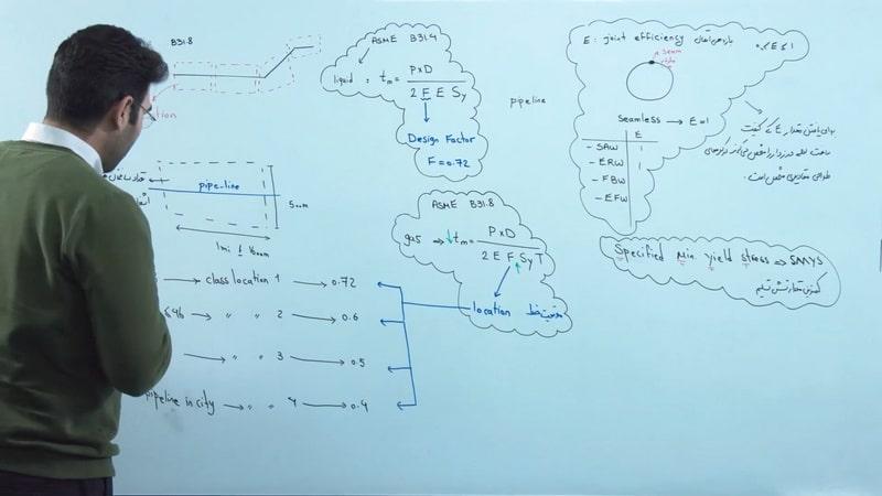 آموزش طراحی خطوط لوله (2)