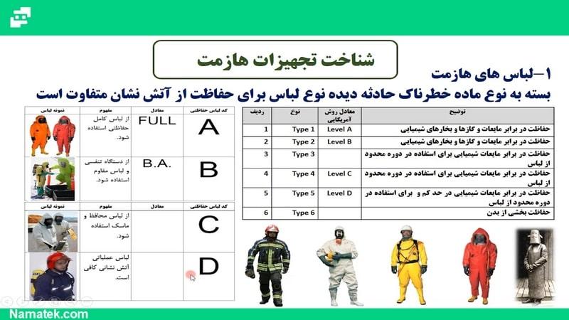 آموزش ایمنی مواد شیمیایی (4)