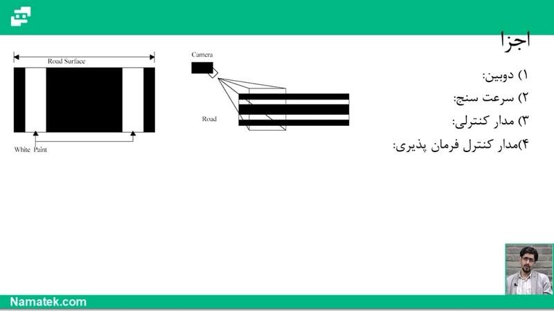 آموزش هوشمندسازی اتومبیل (6)