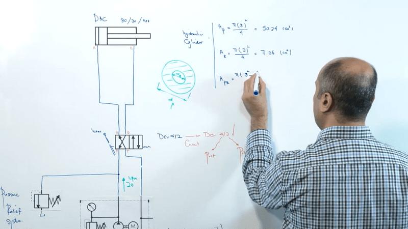 آموزش هیدرولیک پیشرفته (1)