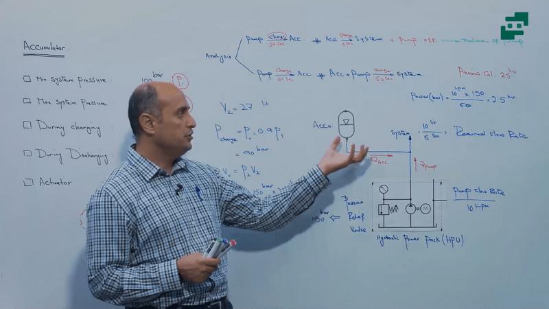آموزش هیدرولیک پیشرفته (8)