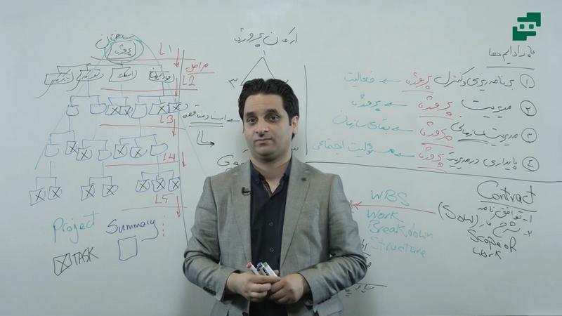 آموزش کنترل پروژه (3)