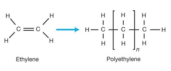 Polyethylene چگونه ساخته می شود؟
